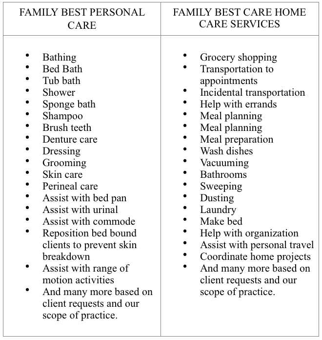 Family Best Care list of services